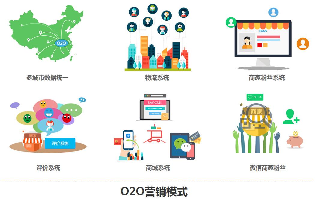 江门O2O营销模式